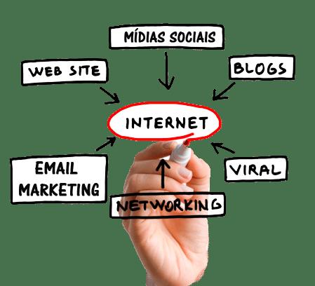 Digitalstrategien