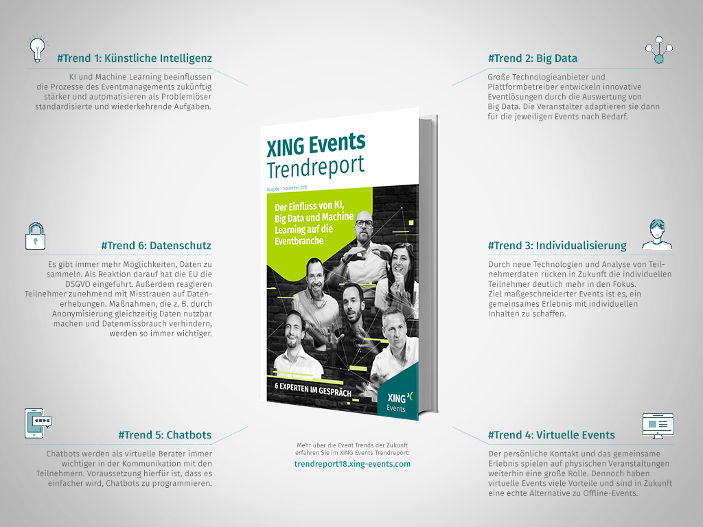 XING Events Trendreport 2018