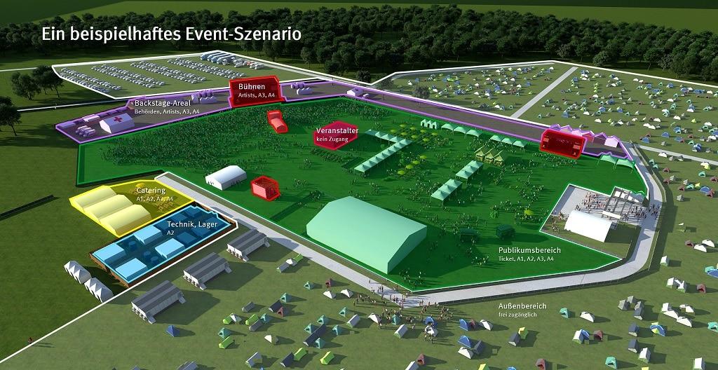 Event-Szenario