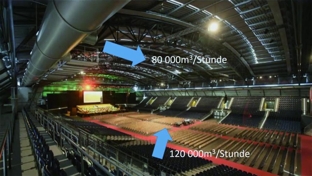 Reale Lüftungsanlage der Arena Leipzig mit Auslässen unter den Tribünen sowie Wurfdüsen an der Decke der Hallenseiten